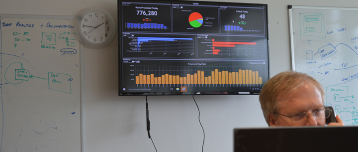 office scene with tv dashboard in the background