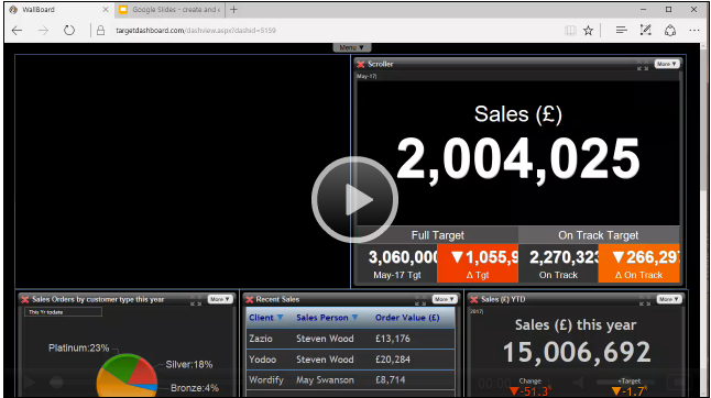 New Feature - Embed Web Content into a Target Dashboard